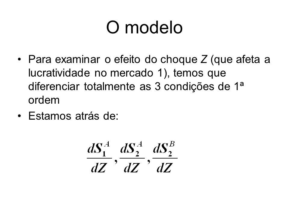 O modelo Para examinar o efeito do choque Z (que afeta a lucratividade no mercado 1), temos que diferenciar totalmente as 3 condições de 1ª ordem.