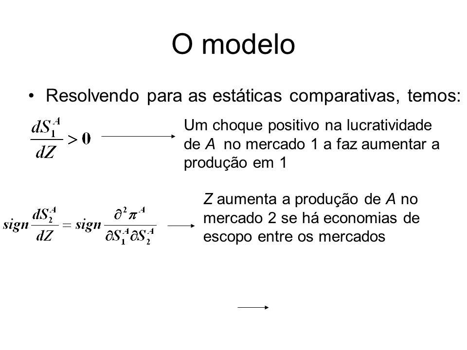 O modelo Resolvendo para as estáticas comparativas, temos: