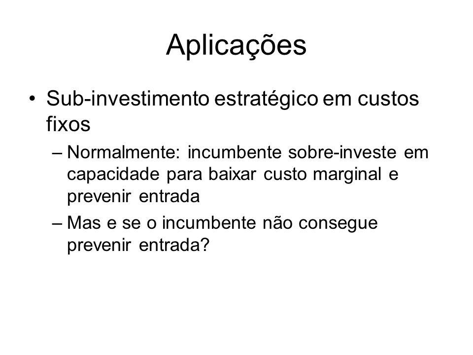Aplicações Sub-investimento estratégico em custos fixos