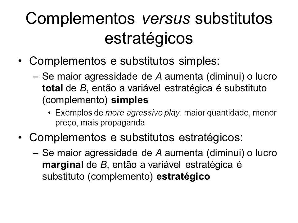 Complementos versus substitutos estratégicos