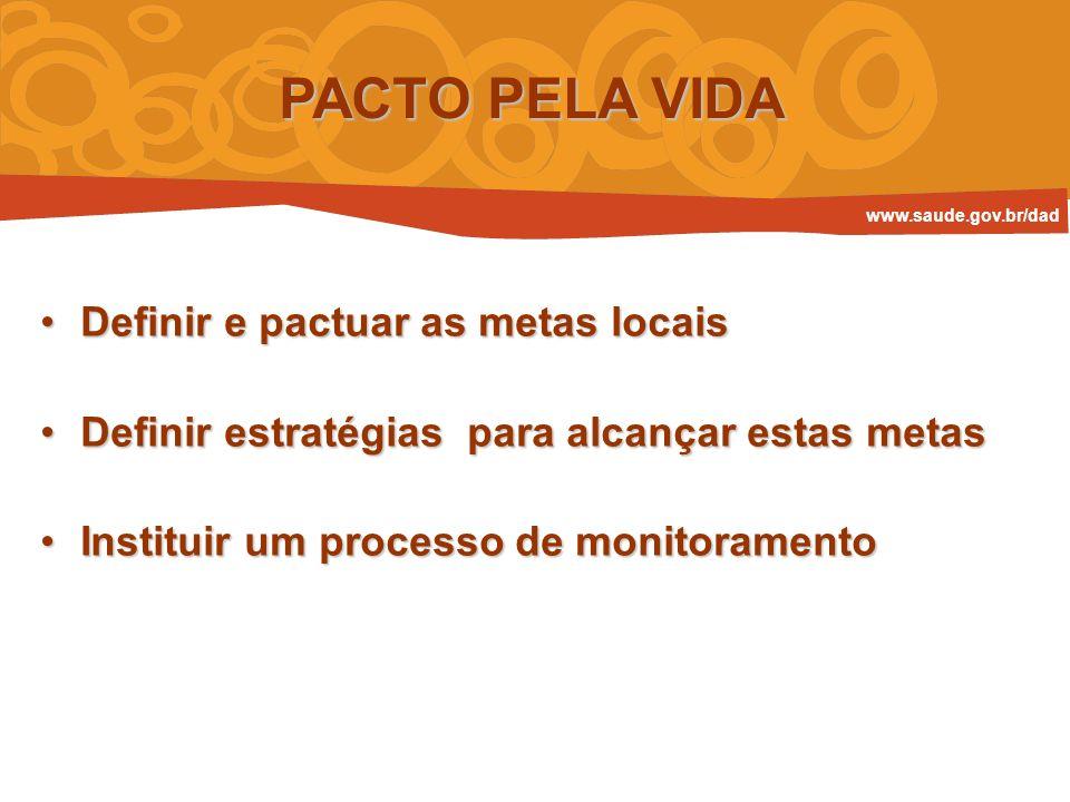 PACTO PELA VIDA Definir e pactuar as metas locais