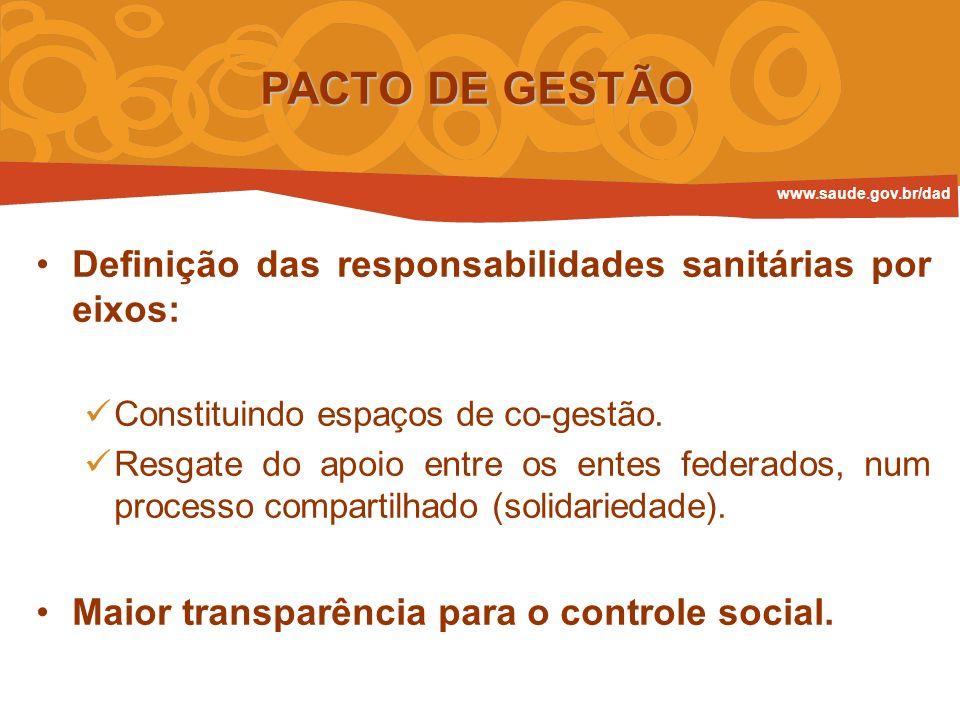PACTO DE GESTÃO Definição das responsabilidades sanitárias por eixos: