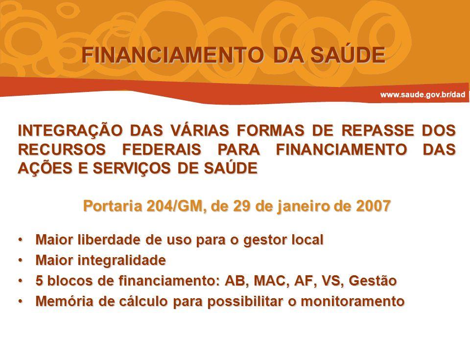 FINANCIAMENTO DA SAÚDE Portaria 204/GM, de 29 de janeiro de 2007
