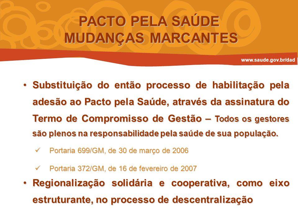 PACTO PELA SAÚDE MUDANÇAS MARCANTES