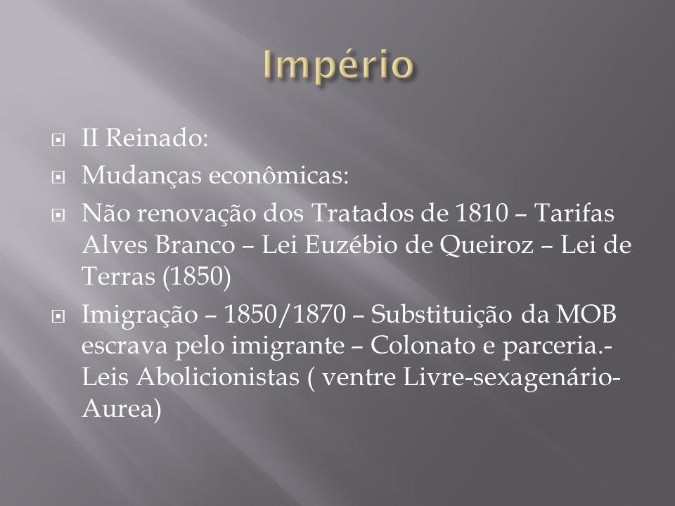 Império II Reinado: Mudanças econômicas: