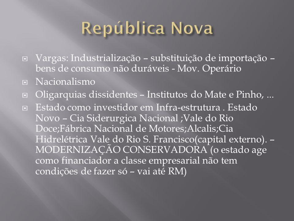 República Nova Vargas: Industrialização – substituição de importação – bens de consumo não duráveis - Mov. Operário.