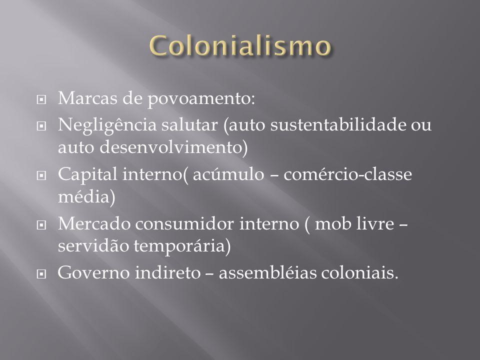 Colonialismo Marcas de povoamento: