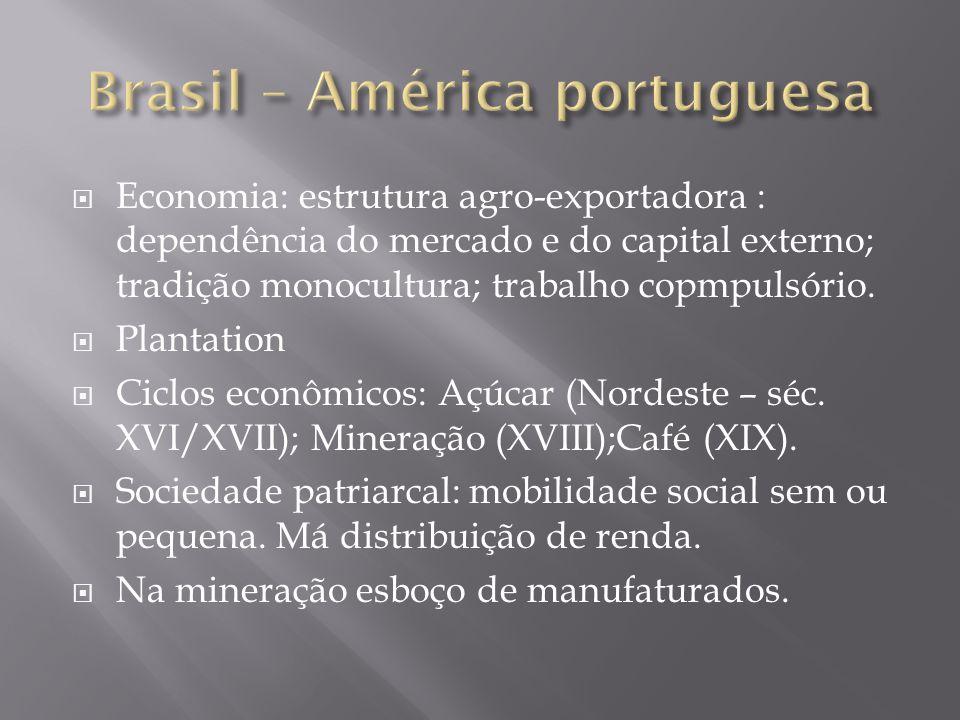 Brasil – América portuguesa