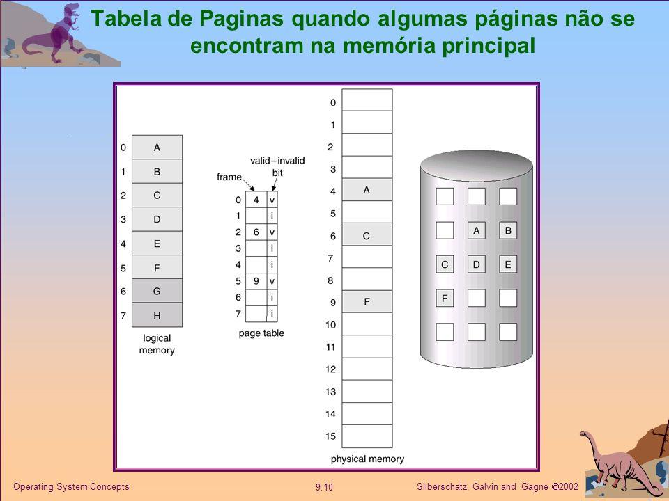 Tabela de Paginas quando algumas páginas não se encontram na memória principal