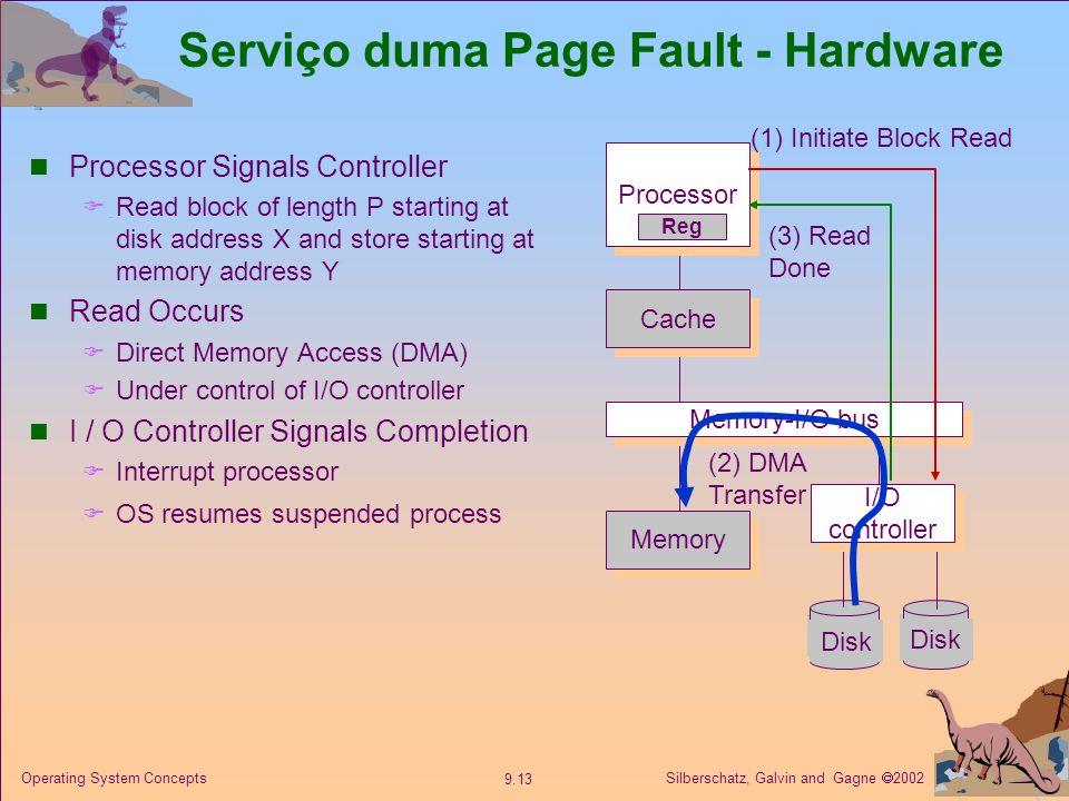 Serviço duma Page Fault - Hardware