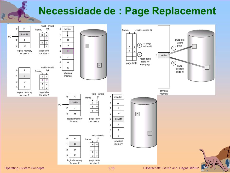 Necessidade de : Page Replacement