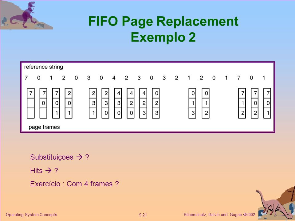 FIFO Page Replacement Exemplo 2