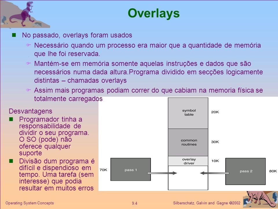 Overlays No passado, overlays foram usados
