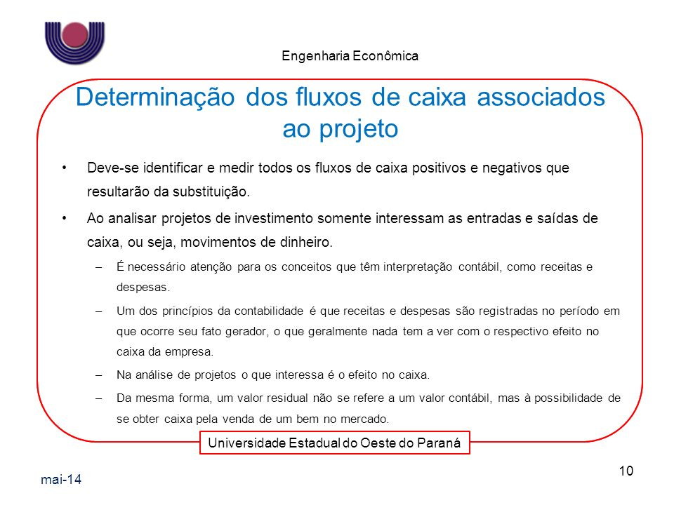 Determinação dos fluxos de caixa associados ao projeto