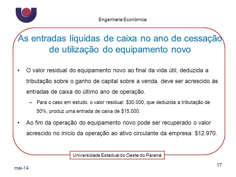 As entradas líquidas de caixa no ano de cessação de utilização do equipamento novo