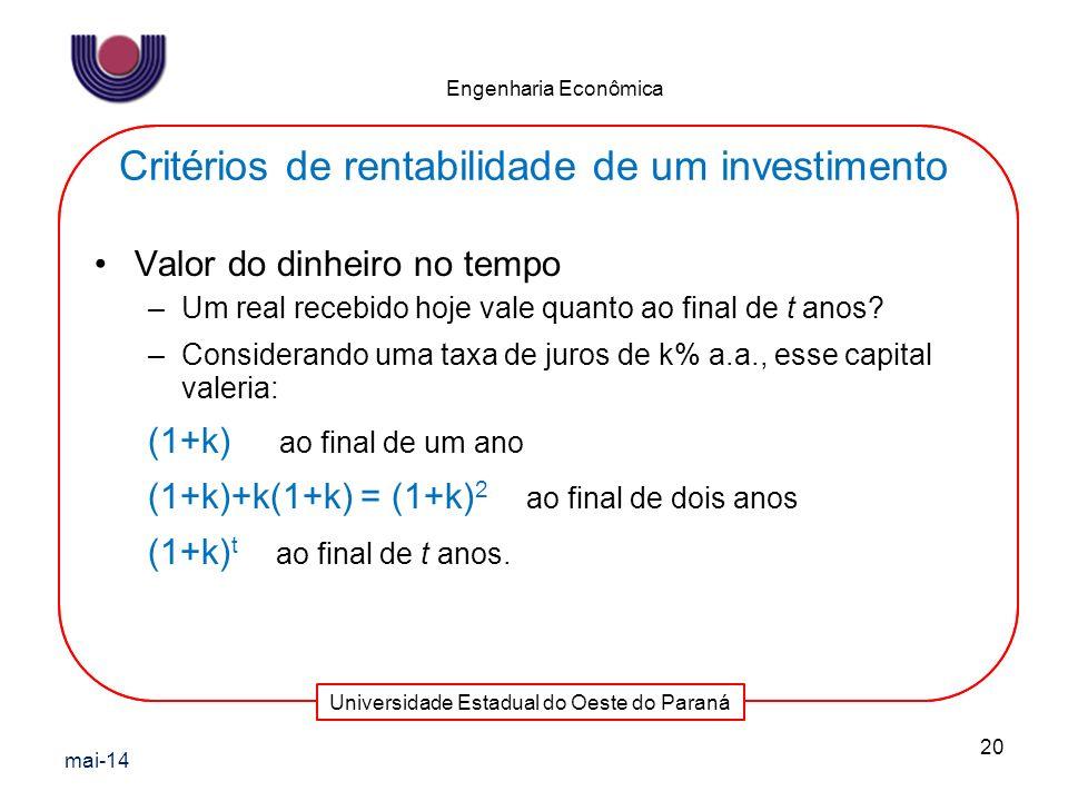 Critérios de rentabilidade de um investimento