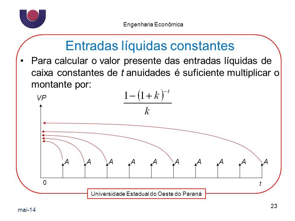Entradas líquidas constantes