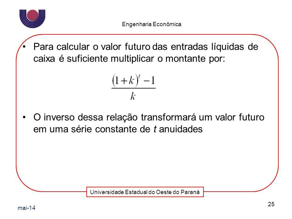 Para calcular o valor futuro das entradas líquidas de caixa é suficiente multiplicar o montante por:
