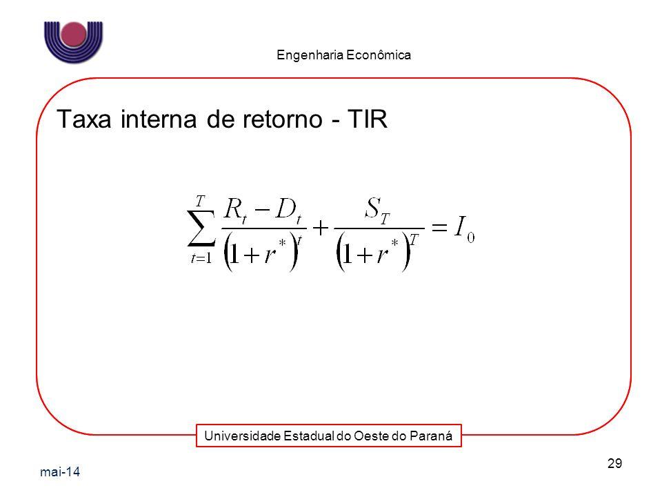 Taxa interna de retorno - TIR