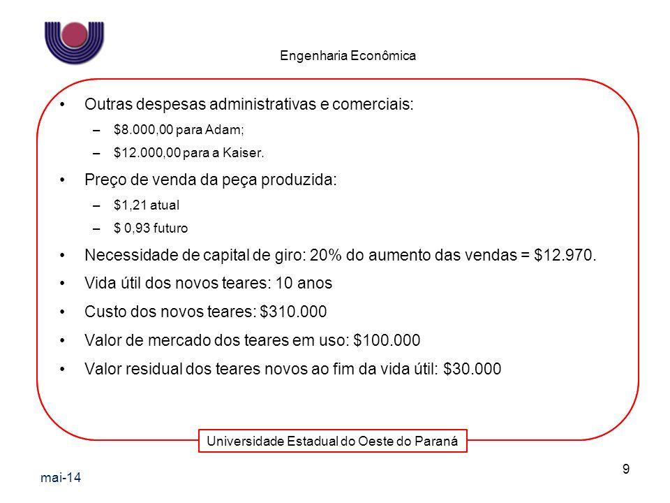 Outras despesas administrativas e comerciais: