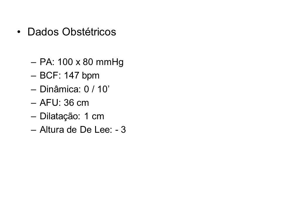 Dados Obstétricos PA: 100 x 80 mmHg BCF: 147 bpm Dinâmica: 0 / 10'