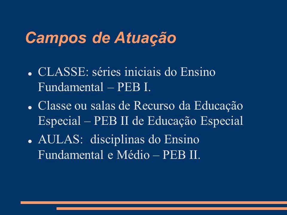 Campos de Atuação CLASSE: séries iniciais do Ensino Fundamental – PEB I.