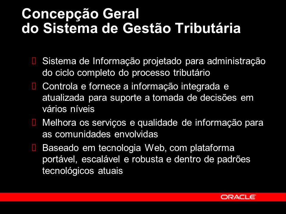 Concepção Geral do Sistema de Gestão Tributária