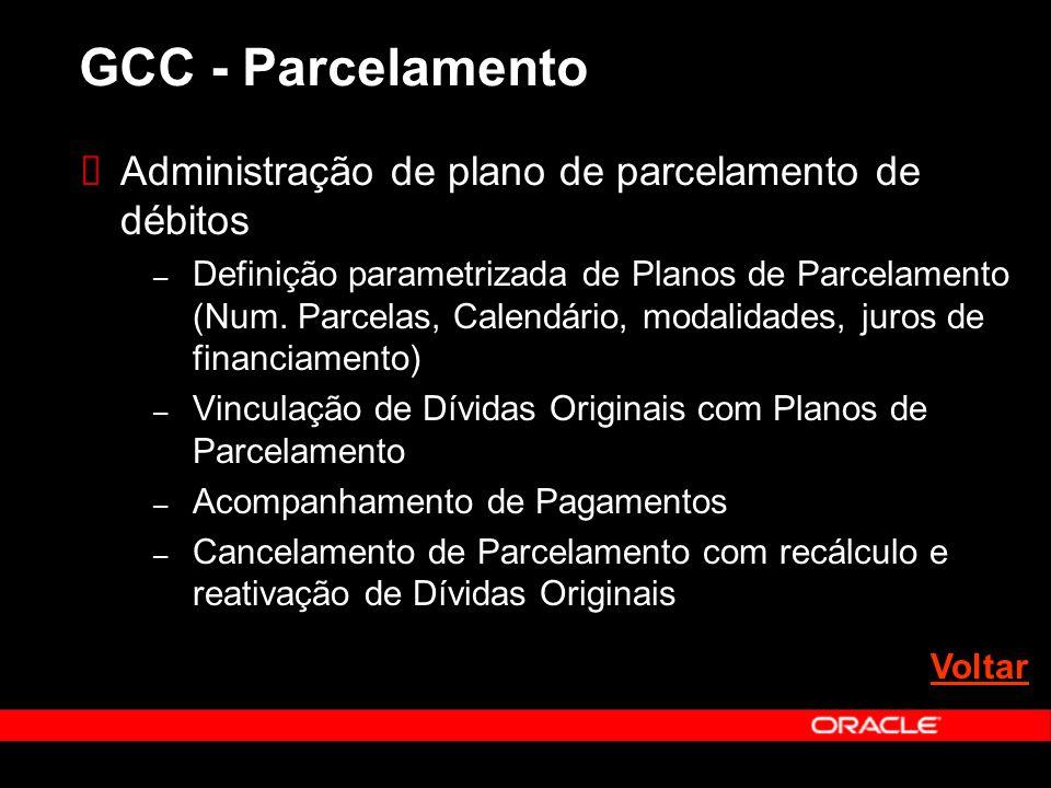 GCC - Parcelamento Administração de plano de parcelamento de débitos
