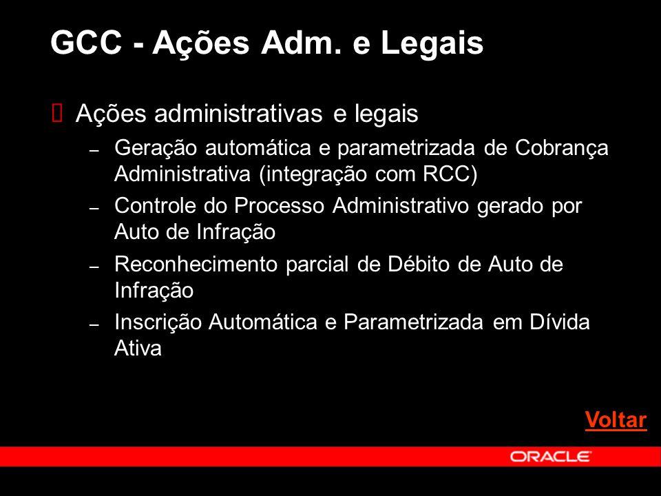 GCC - Ações Adm. e Legais Ações administrativas e legais