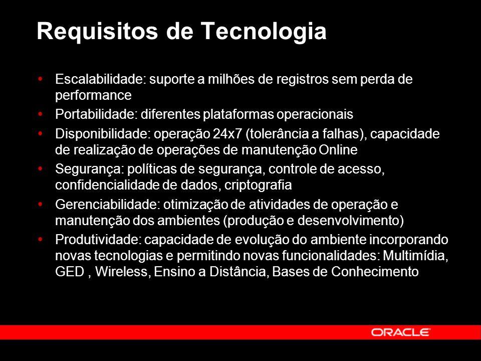 Requisitos de Tecnologia