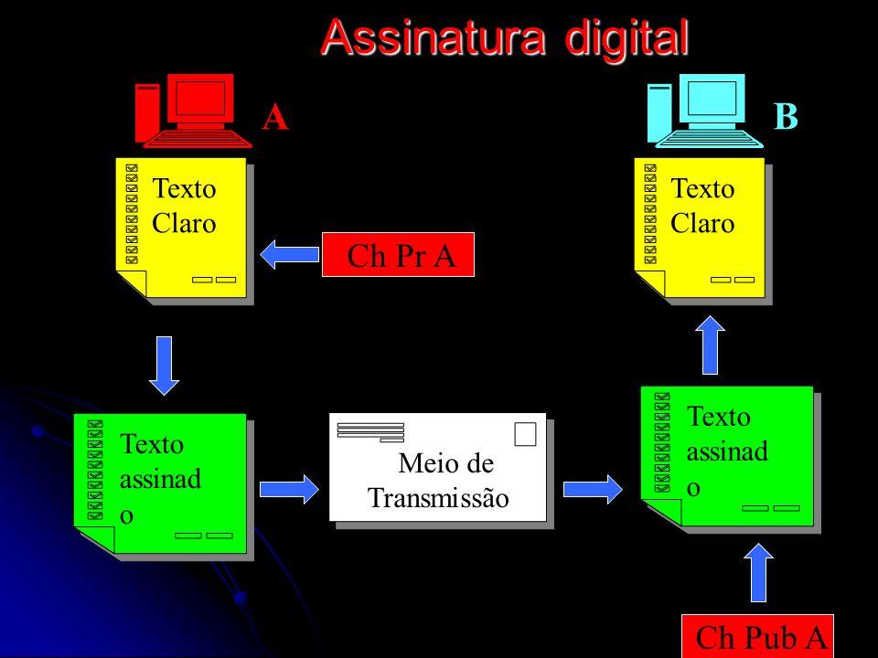 Assinatura digital A B Ch Pr A Ch Pub A Texto Claro Texto Claro Texto