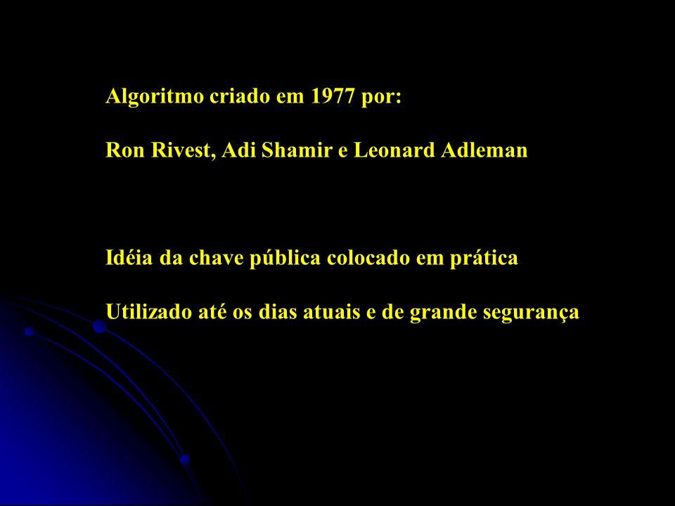 Algoritmo criado em 1977 por: