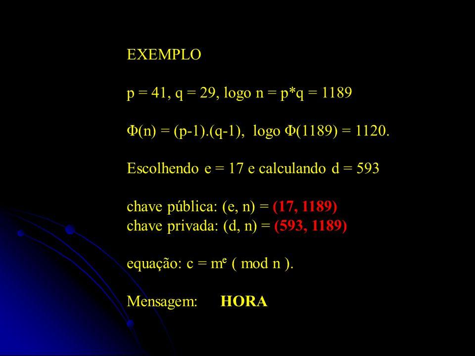 EXEMPLO p = 41, q = 29, logo n = p*q = 1189. Φ(n) = (p-1).(q-1), logo Φ(1189) = 1120. Escolhendo e = 17 e calculando d = 593.