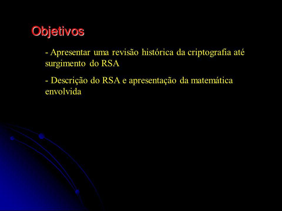 Objetivos - Apresentar uma revisão histórica da criptografia até surgimento do RSA.