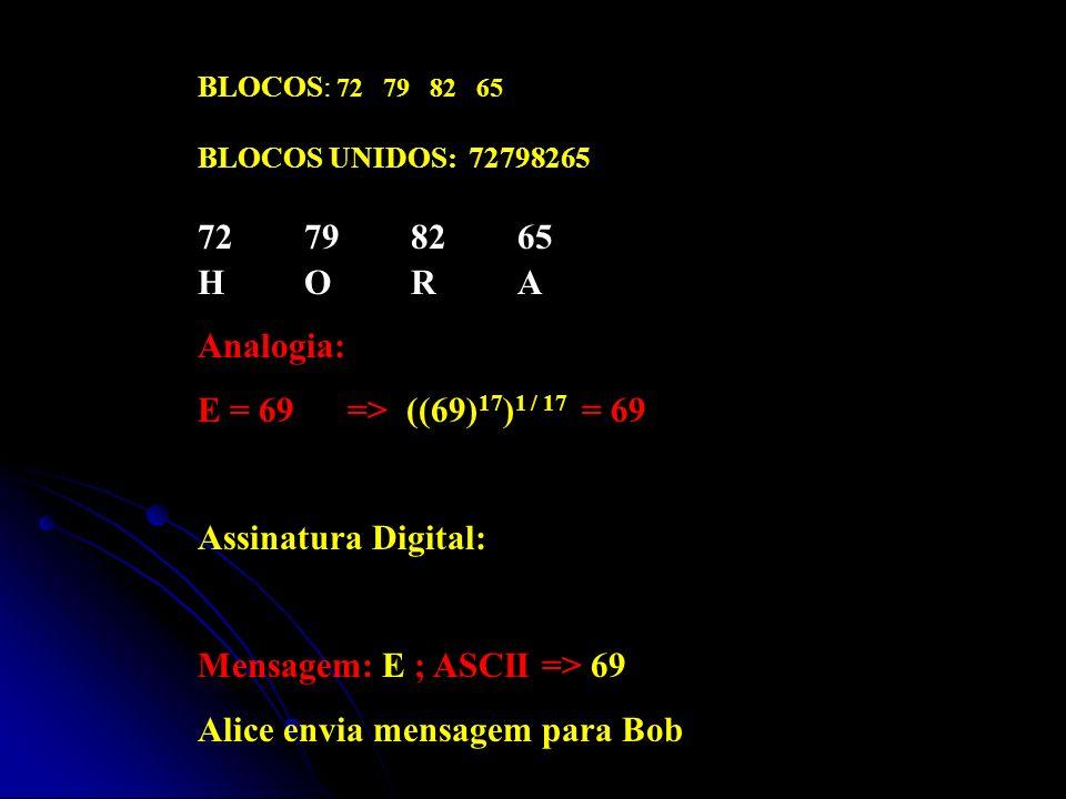 Mensagem: E ; ASCII => 69 Alice envia mensagem para Bob