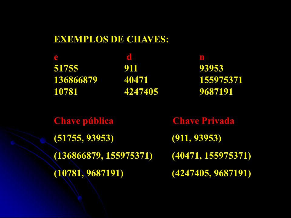 EXEMPLOS DE CHAVES: e d n. 51755 911 93953. 136866879 40471 155975371.
