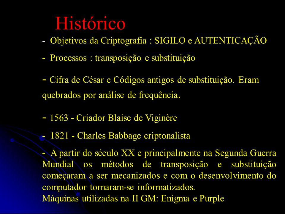 Histórico - Objetivos da Criptografia : SIGILO e AUTENTICAÇÃO. - Processos : transposição e substituição.