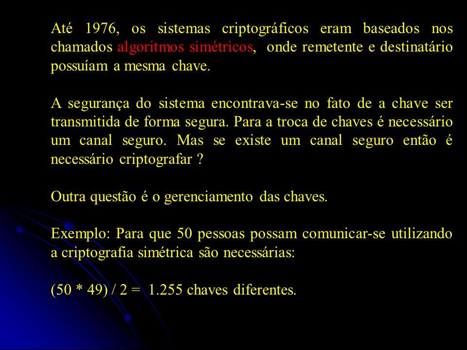 Até 1976, os sistemas criptográficos eram baseados nos chamados algoritmos simétricos, onde remetente e destinatário possuíam a mesma chave.