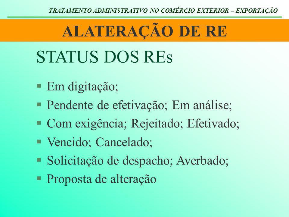 STATUS DOS REs ALATERAÇÃO DE RE Em digitação;