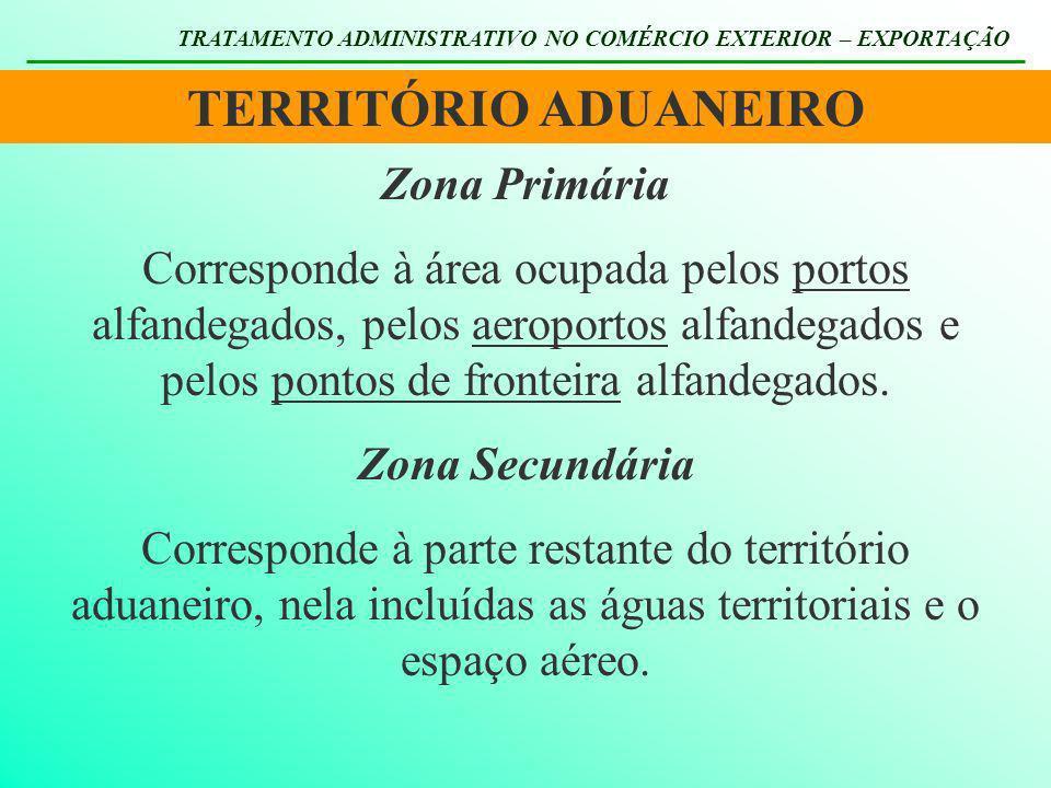 TERRITÓRIO ADUANEIRO Zona Primária