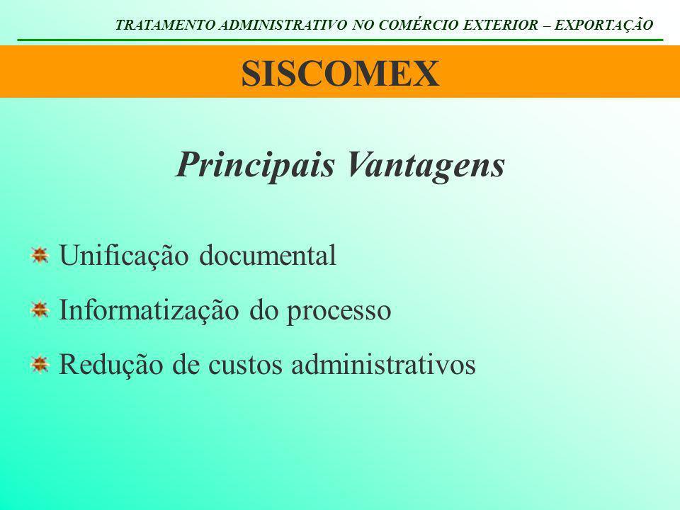 SISCOMEX Principais Vantagens