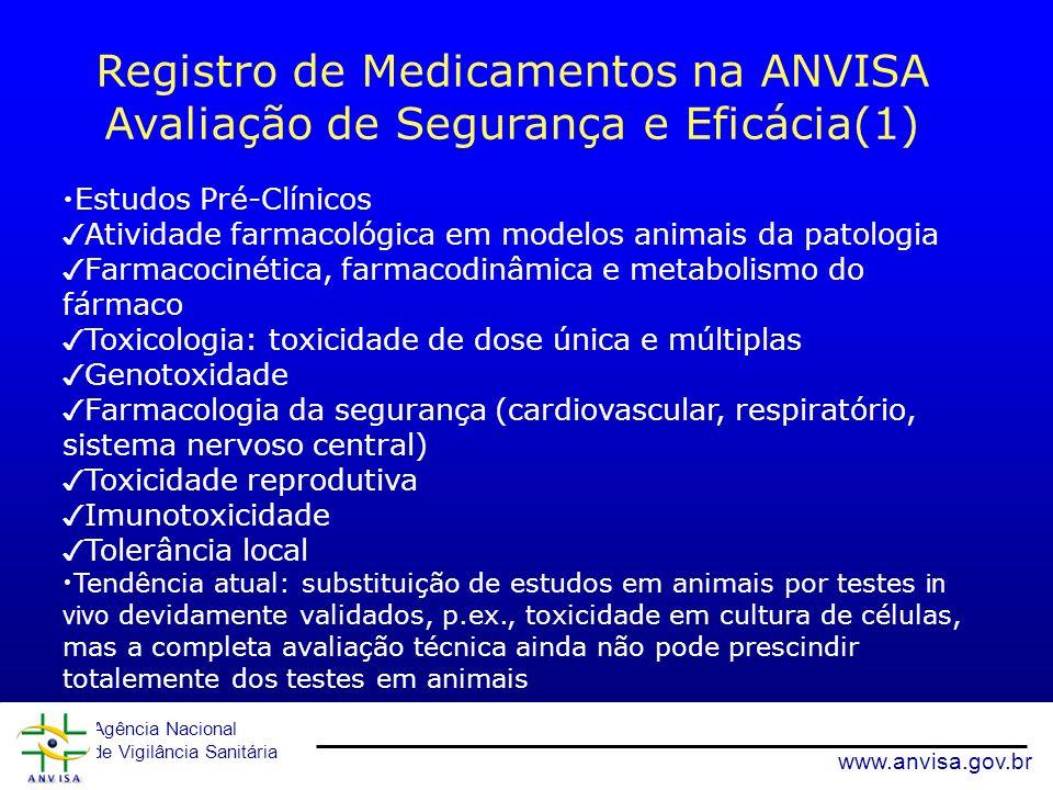 Registro de Medicamentos na ANVISA