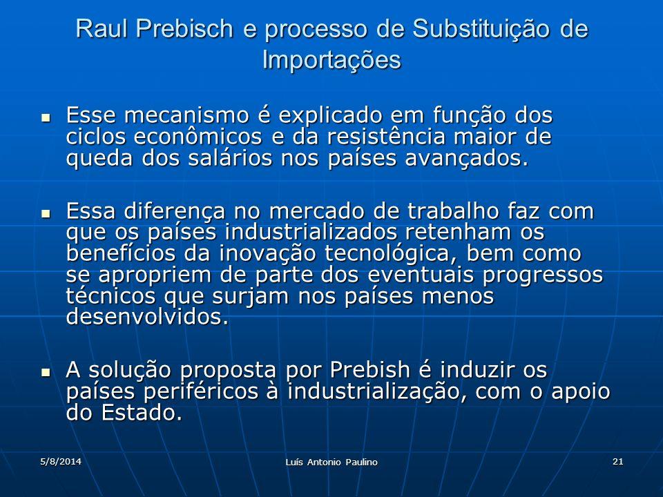 Raul Prebisch e processo de Substituição de Importações
