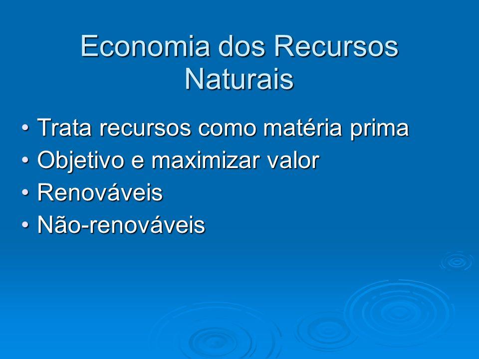 Economia dos Recursos Naturais