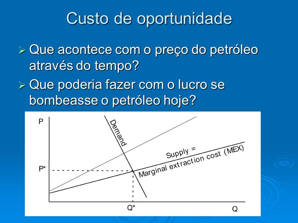 Custo de oportunidade Que acontece com o preço do petróleo através do tempo.