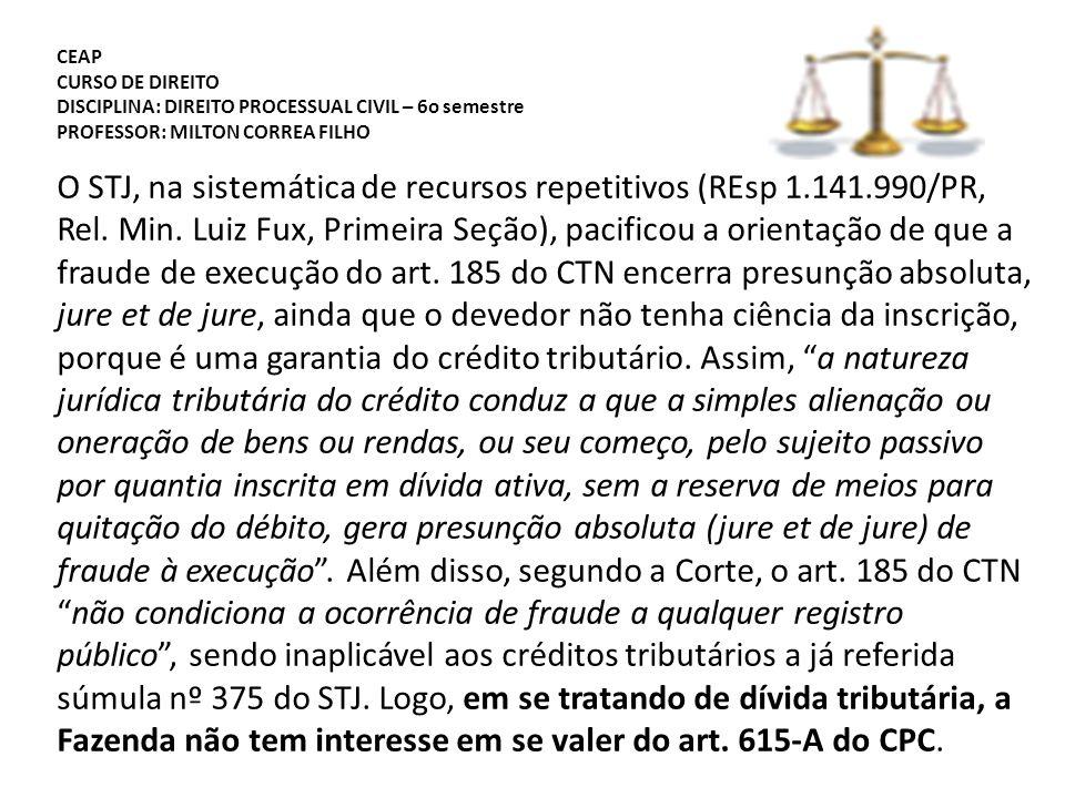 CEAP CURSO DE DIREITO. DISCIPLINA: DIREITO PROCESSUAL CIVIL – 6o semestre. PROFESSOR: MILTON CORREA FILHO.
