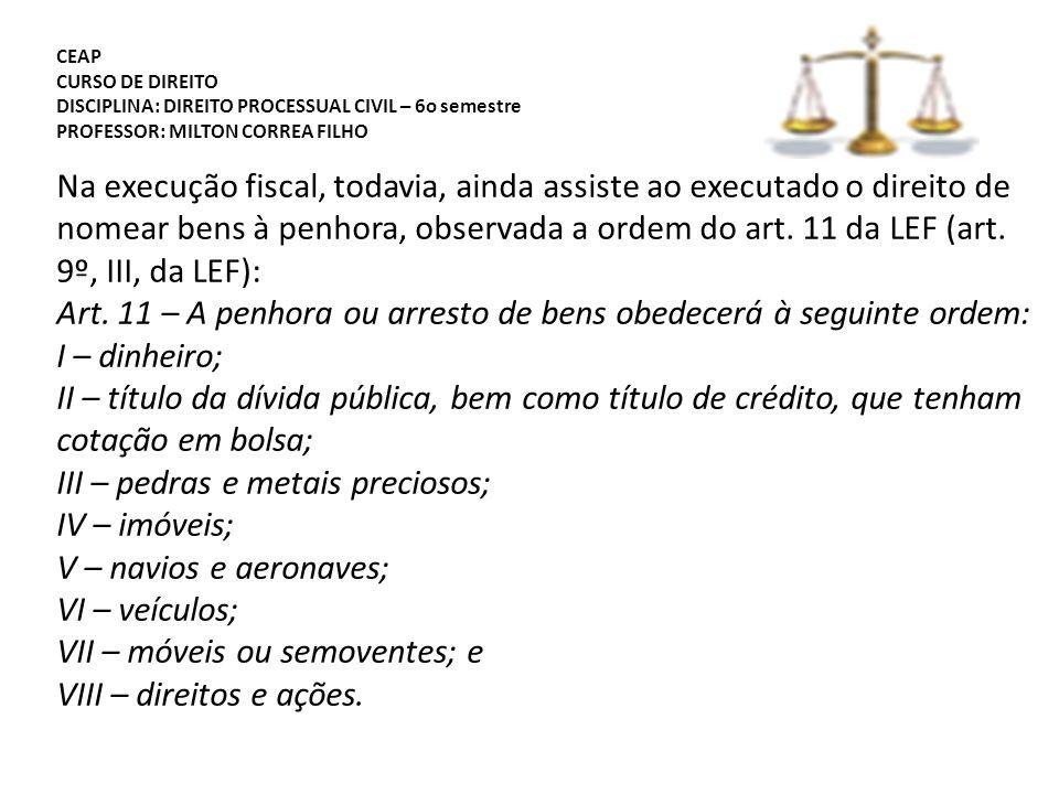 Art. 11 – A penhora ou arresto de bens obedecerá à seguinte ordem: