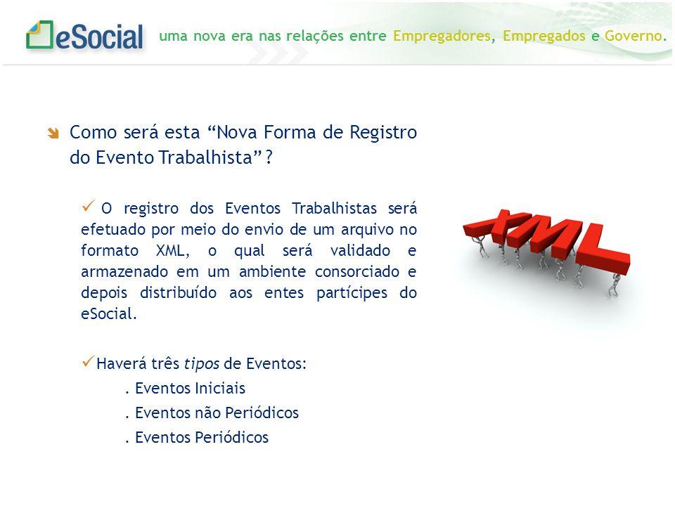 Como será esta Nova Forma de Registro do Evento Trabalhista