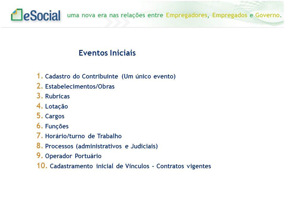 Eventos Iniciais Cadastro do Contribuinte (Um único evento)