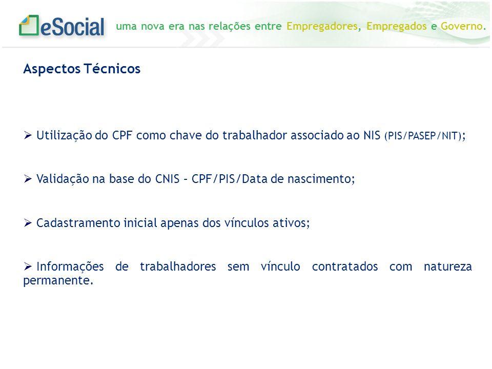 Aspectos Técnicos Utilização do CPF como chave do trabalhador associado ao NIS (PIS/PASEP/NIT);